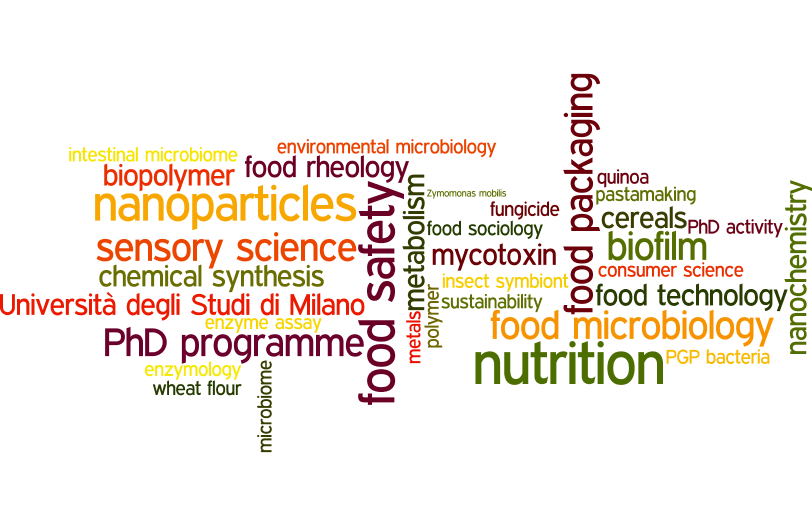 Food Systems Cloud